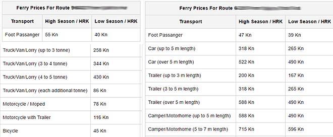 Croatia ferry prices