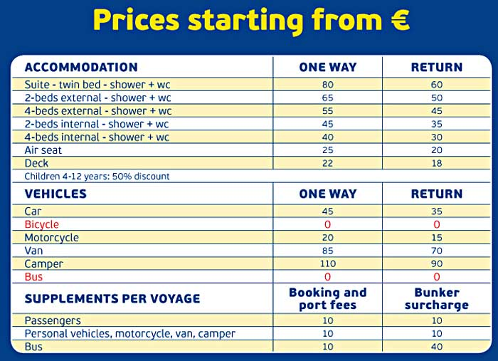 Ancona - Split Ferries- Prices for 2013: