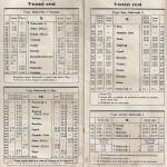 Dubrovacka Parobrodska Plovidba Ferry Schedule from 1930