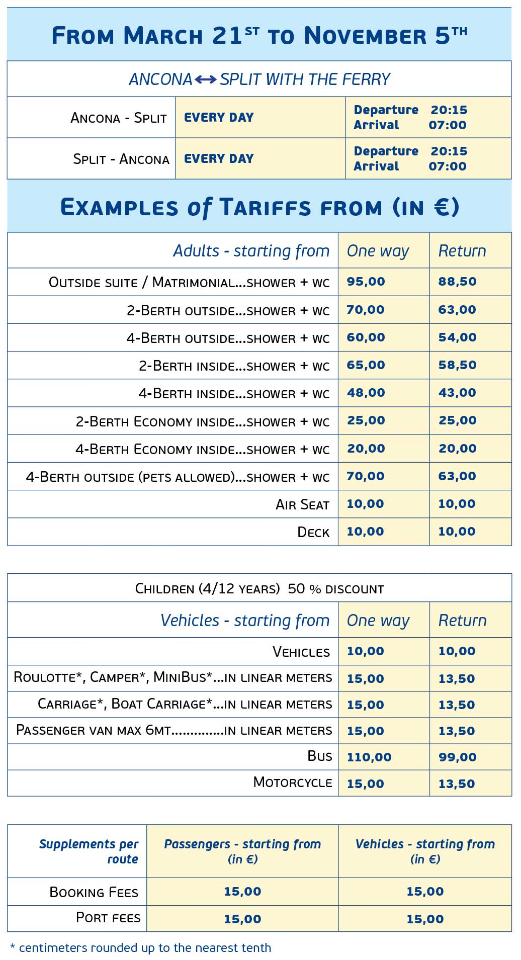 Ancona - Split Ferries- Prices for 2016: