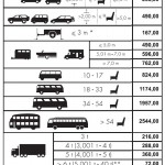 Prices for ferry tickets Split – Stari Grad (Hvar)