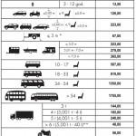 Prices for ferry tickets from Prapratno to Sobra (Mljet Island)