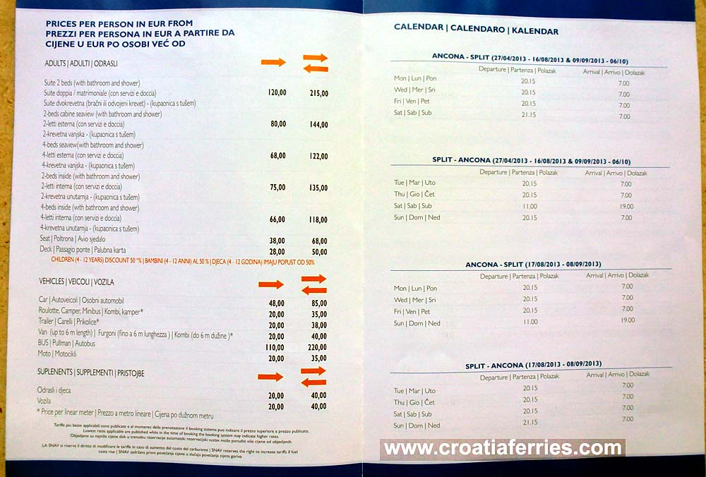 timetable schedules and prices for ancona to split ferries   snav   croatia ferries