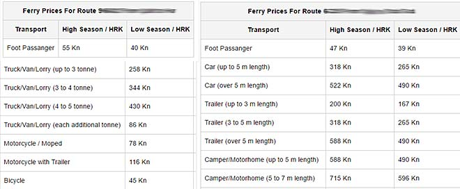 Croatia ferry prices