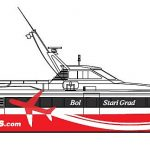 New Fast Ferry from Split Airport to Brac and Hvar Islands