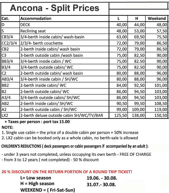 ancona-split-ferry-prices-passengers2015