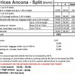 Prices Ferry Ancona to Split