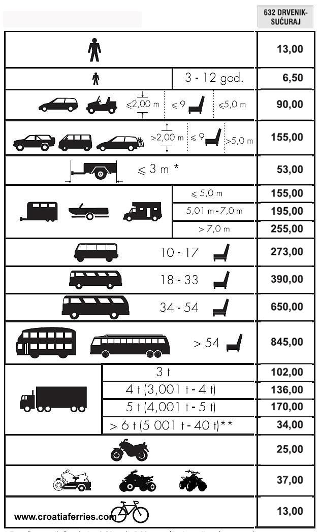 prices632