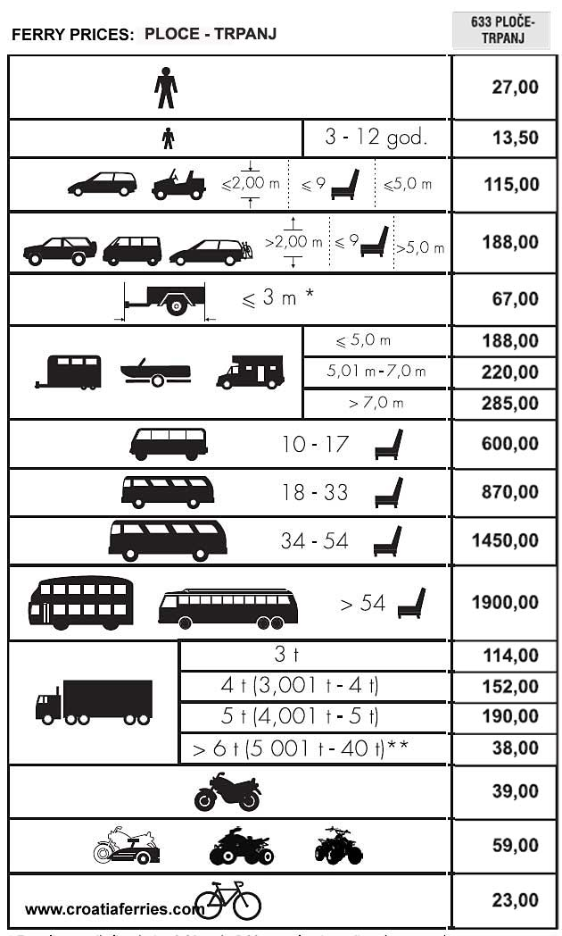 prices633