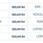 New Fast Ferry from Rijeka to Krk, Rab, Pag and Zadar