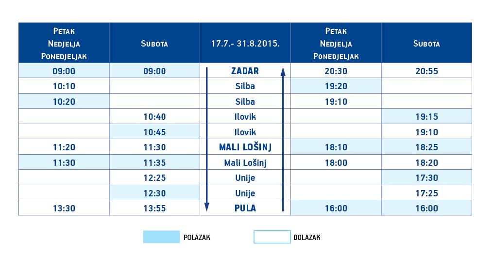 timetable2015-_Zadar-MaliLošinj-Pula
